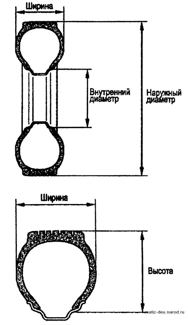 шины рисунок: