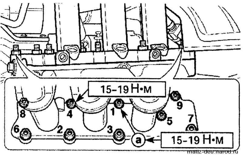 Рисунок 3 13 последовательность